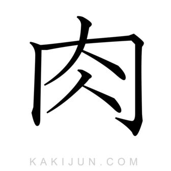 「肉」を含む四字熟語