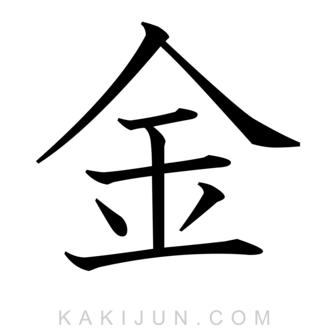 「金」を含む四字熟語