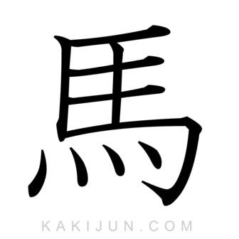 「馬」を含む四字熟語